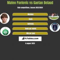 Mateo Pavlovic vs Gaetan Belaud h2h player stats