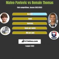 Mateo Pavlovic vs Romain Thomas h2h player stats