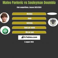 Mateo Pavlovic vs Souleyman Doumbia h2h player stats