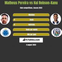 Matheus Pereira vs Hal Robson-Kanu h2h player stats