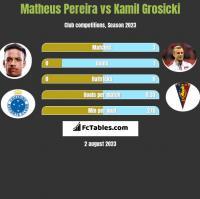 Matheus Pereira vs Kamil Grosicki h2h player stats