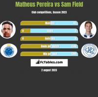 Matheus Pereira vs Sam Field h2h player stats