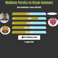 Matheus Pereira vs Bryan Soumare h2h player stats