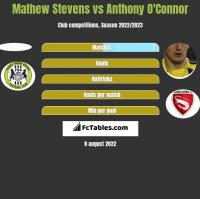 Mathew Stevens vs Anthony O'Connor h2h player stats