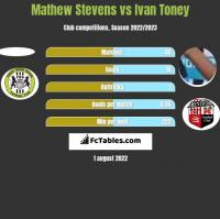 Mathew Stevens vs Ivan Toney h2h player stats