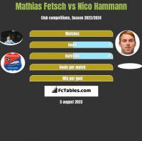 Mathias Fetsch vs Nico Hammann h2h player stats