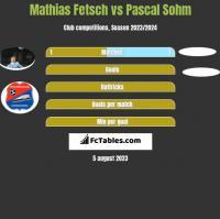 Mathias Fetsch vs Pascal Sohm h2h player stats