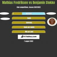 Mathias Fredriksen vs Benjamin Stokke h2h player stats