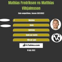 Mathias Fredriksen vs Matthias Vilhjalmsson h2h player stats
