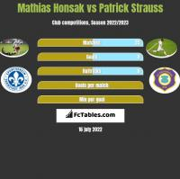 Mathias Honsak vs Patrick Strauss h2h player stats