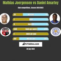 Mathias Joergensen vs Daniel Amartey h2h player stats