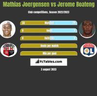 Mathias Joergensen vs Jerome Boateng h2h player stats
