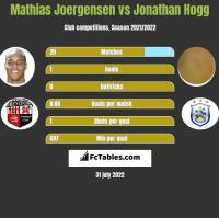 Mathias Joergensen vs Jonathan Hogg h2h player stats