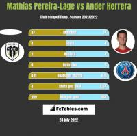 Mathias Pereira-Lage vs Ander Herrera h2h player stats