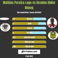 Mathias Pereira-Lage vs Ibrahim Didier Ndong h2h player stats