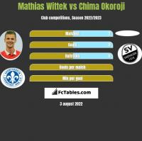 Mathias Wittek vs Chima Okoroji h2h player stats
