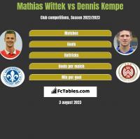 Mathias Wittek vs Dennis Kempe h2h player stats