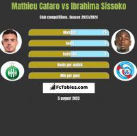 Mathieu Cafaro vs Ibrahima Sissoko h2h player stats