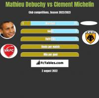Mathieu Debuchy vs Clement Michelin h2h player stats