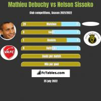 Mathieu Debuchy vs Nelson Sissoko h2h player stats