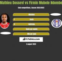 Mathieu Dossevi vs Firmin Mubele Ndombe h2h player stats