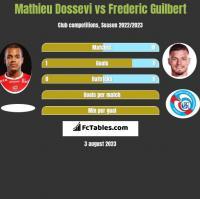Mathieu Dossevi vs Frederic Guilbert h2h player stats