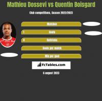 Mathieu Dossevi vs Quentin Boisgard h2h player stats