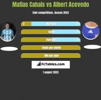Matias Cahais vs Albert Acevedo h2h player stats