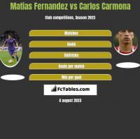 Matias Fernandez vs Carlos Carmona h2h player stats