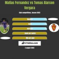 Matias Fernandez vs Tomas Alarcon Vergara h2h player stats