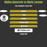 Matias Navarrete vs Mario Larenas h2h player stats