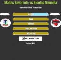 Matias Navarrete vs Nicolas Mancilla h2h player stats