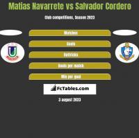 Matias Navarrete vs Salvador Cordero h2h player stats