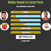 Matias Vargas vs Lucas Perez h2h player stats