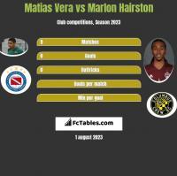 Matias Vera vs Marlon Hairston h2h player stats