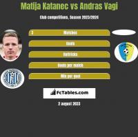Matija Katanec vs Andras Vagi h2h player stats