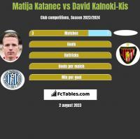 Matija Katanec vs David Kalnoki-Kis h2h player stats