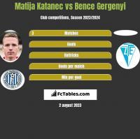 Matija Katanec vs Bence Gergenyi h2h player stats