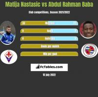 Matija Nastasic vs Abdul Rahman Baba h2h player stats