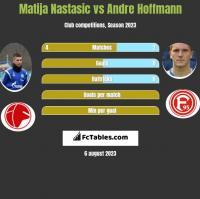 Matija Nastasic vs Andre Hoffmann h2h player stats