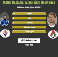 Matija Nastasic vs Benedikt Hoewedes h2h player stats