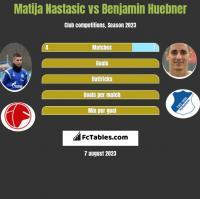 Matija Nastasic vs Benjamin Huebner h2h player stats