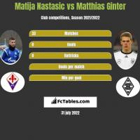 Matija Nastasic vs Matthias Ginter h2h player stats