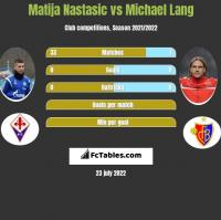 Matija Nastasić vs Michael Lang h2h player stats