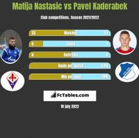 Matija Nastasic vs Pavel Kaderabek h2h player stats