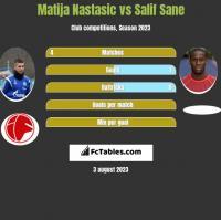 Matija Nastasić vs Salif Sane h2h player stats