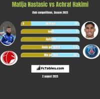 Matija Nastasic vs Achraf Hakimi h2h player stats