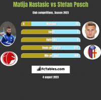 Matija Nastasic vs Stefan Posch h2h player stats