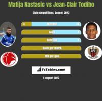 Matija Nastasic vs Jean-Clair Todibo h2h player stats