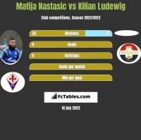 Matija Nastasic vs Kilian Ludewig h2h player stats